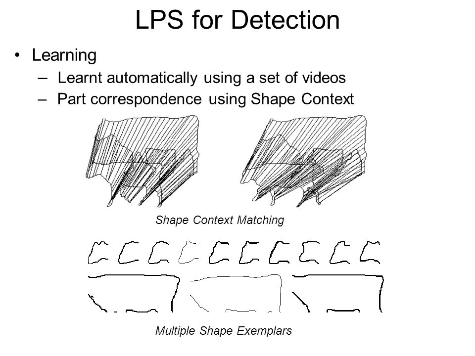 LPS for Detection Learning – Learnt automatically using a set of videos – Part correspondence using Shape Context Shape Context Matching Multiple Shape Exemplars