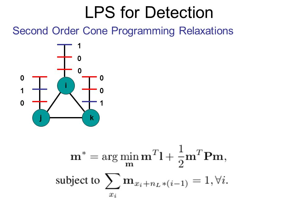 LPS for Detection Second Order Cone Programming Relaxations j i k 0 1 0 0 0 1 1 0 0
