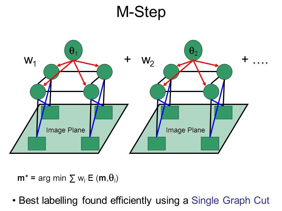 M-Step 2 Image Plane 1 w1w1 + w 2 + ….