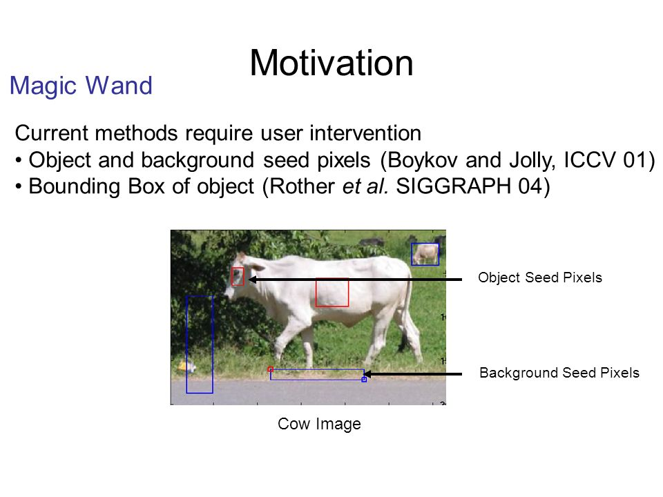 Motivation Magic Wand Current methods require user intervention Object and background seed pixels (Boykov and Jolly, ICCV 01) Bounding Box of object (