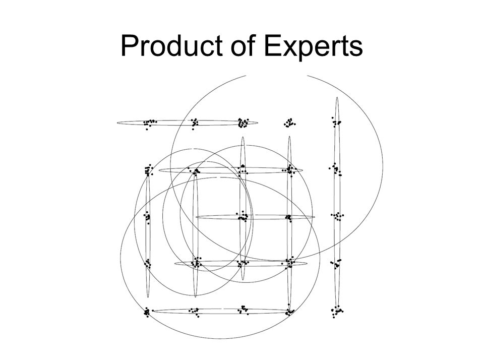 Product of Experts