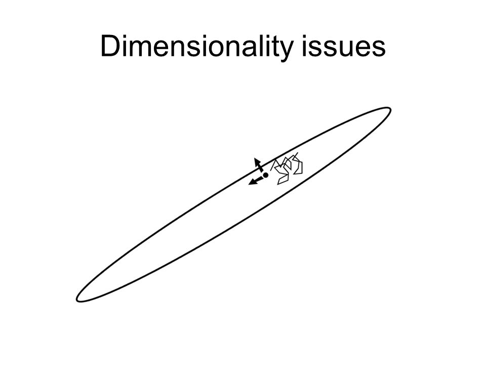 Dimensionality issues