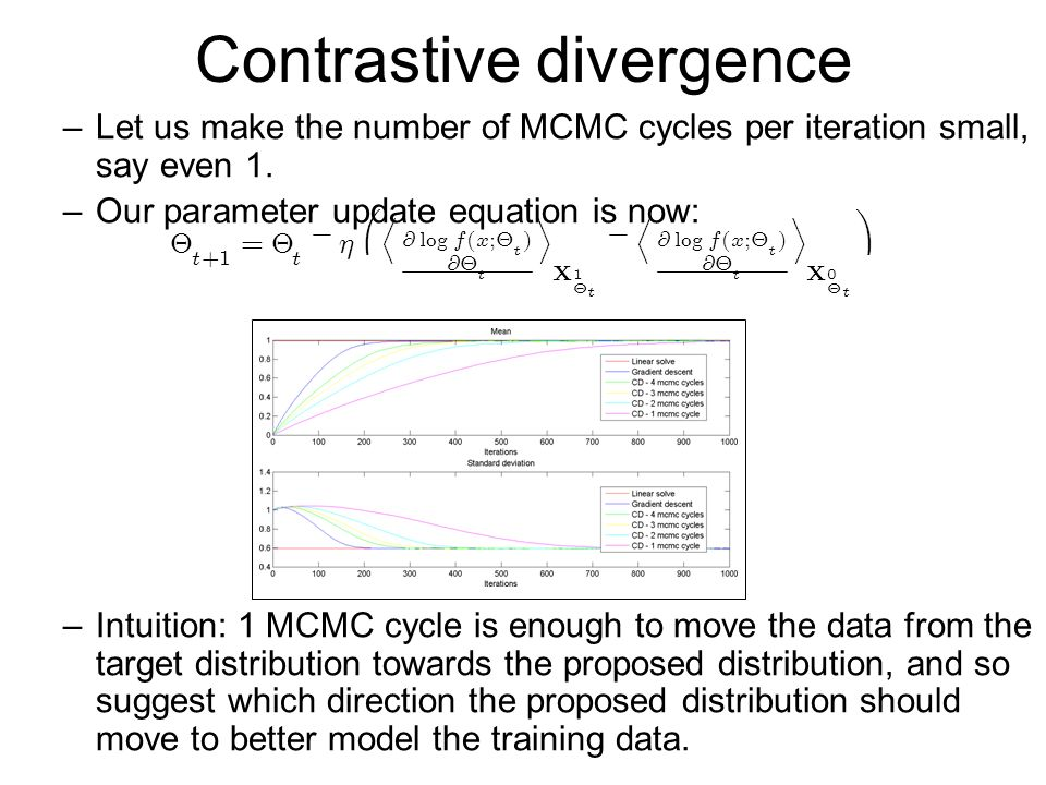 Contrastive divergence bias –We assume: –ML learning equivalent to minimizing, where (Kullback-Leibler divergence).
