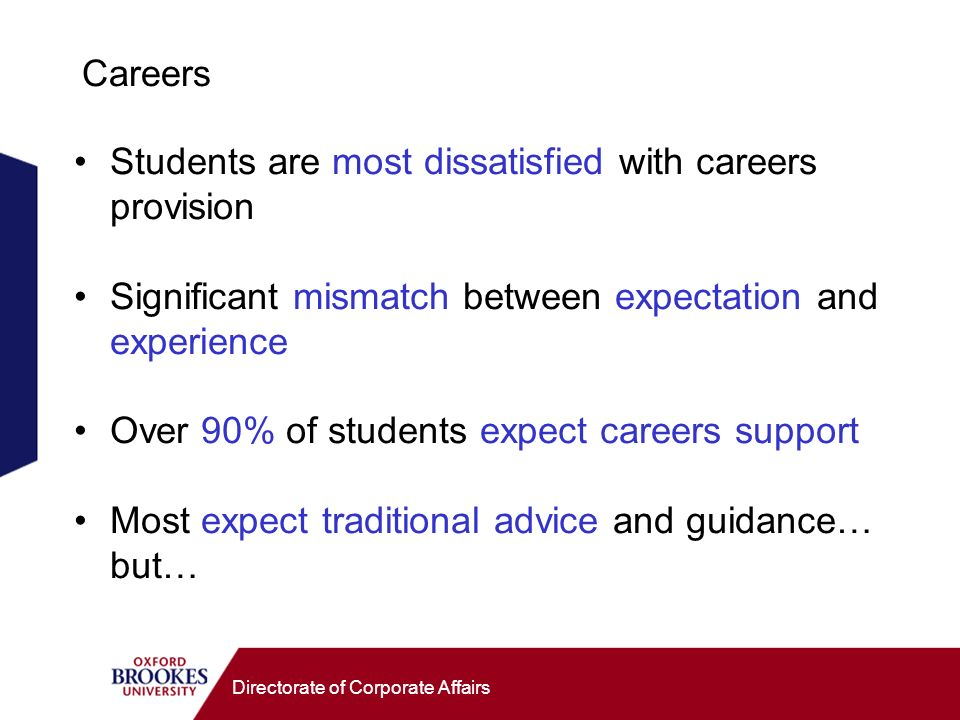 Directorate of Corporate Affairs Careers Students are most dissatisfied with careers provision Significant mismatch between expectation and experience