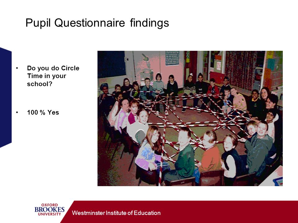Westminster Institute of Education Pupil Questionnaire findings Do you do Circle Time in your school.