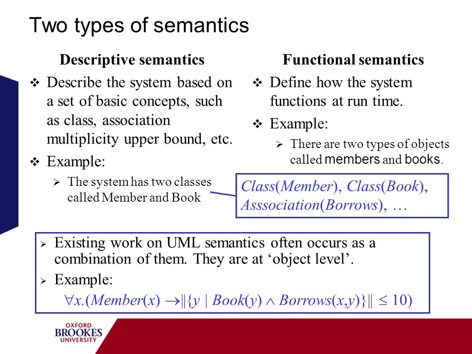 Two types of semantics Descriptive semantics Describe the system based on a set of basic concepts, such as class, association multiplicity upper bound, etc.