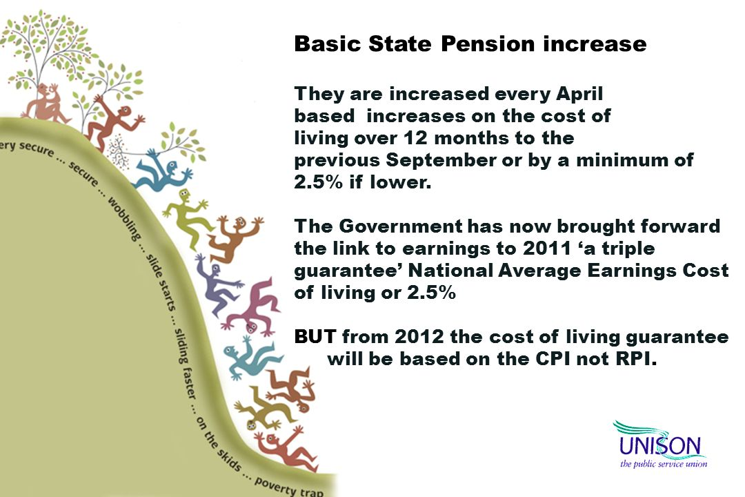 Basic State Pension increase They are increased every April based increases on the cost of living over 12 months to the previous September or by a minimum of 2.5% if lower.