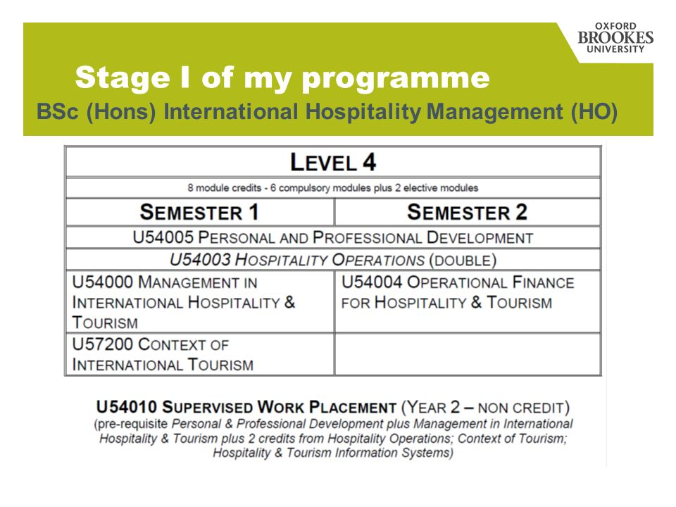 Stage I of my programme BSc (Hons) International Hospitality Management (HO)