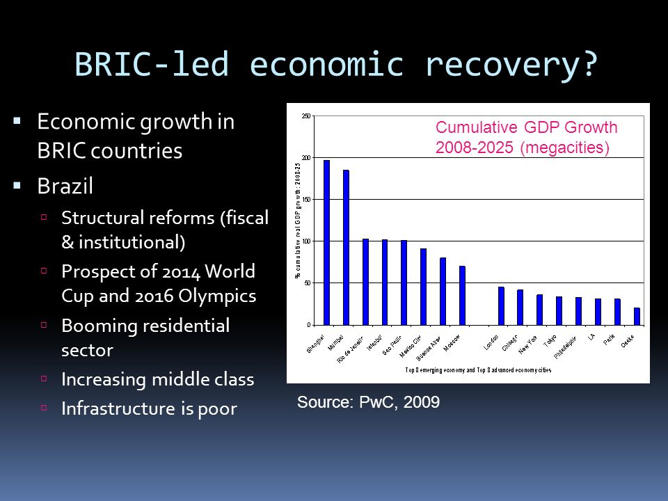 BRIC-led economic recovery? Economic growth in BRIC countries Brazil Structural reforms (fiscal & institutional) Prospect of 2014 World Cup and 2016 O