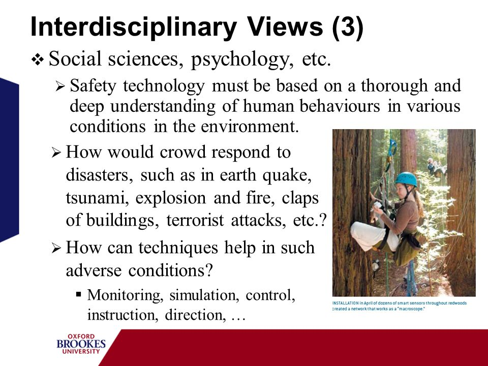 Interdisciplinary Views (3) Social sciences, psychology, etc.