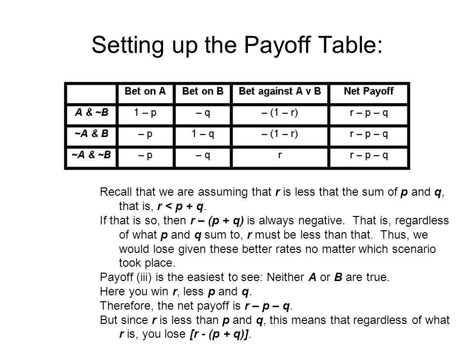 Setting up the Payoff Table: Recall that we are assuming that r is less that the sum of p and q, that is, r < p + q.