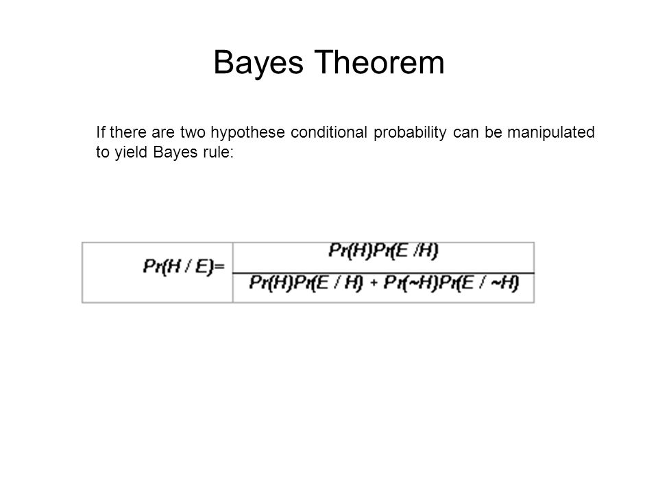 Bayes Theorem If there are two hypothese conditional probability can be manipulated to yield Bayes rule: