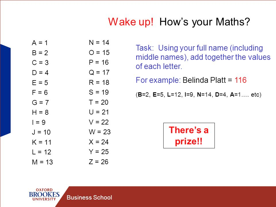 Business School Wake up! Hows your Maths? A = 1 B = 2 C = 3 D = 4 E = 5 F = 6 G = 7 H = 8 I = 9 J = 10 K = 11 L = 12 M = 13 N = 14 O = 15 P = 16 Q = 1