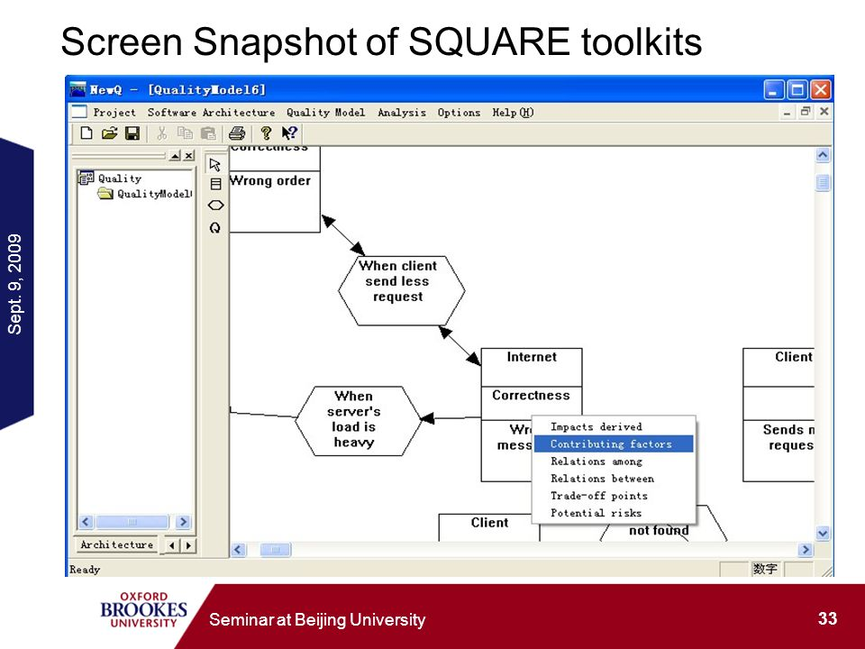 Sept. 9, 2009 33 Seminar at Beijing University Screen Snapshot of SQUARE toolkits
