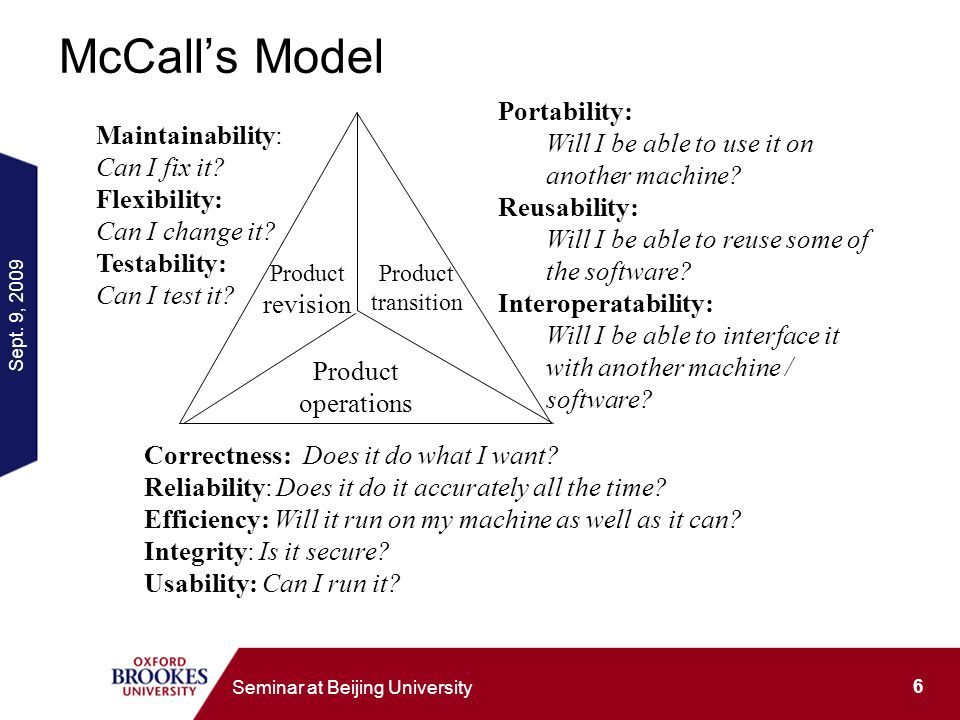 Sept. 9, 2009 6 Seminar at Beijing University McCalls Model Product operations Product transition Product revision Maintainability: Can I fix it? Flex