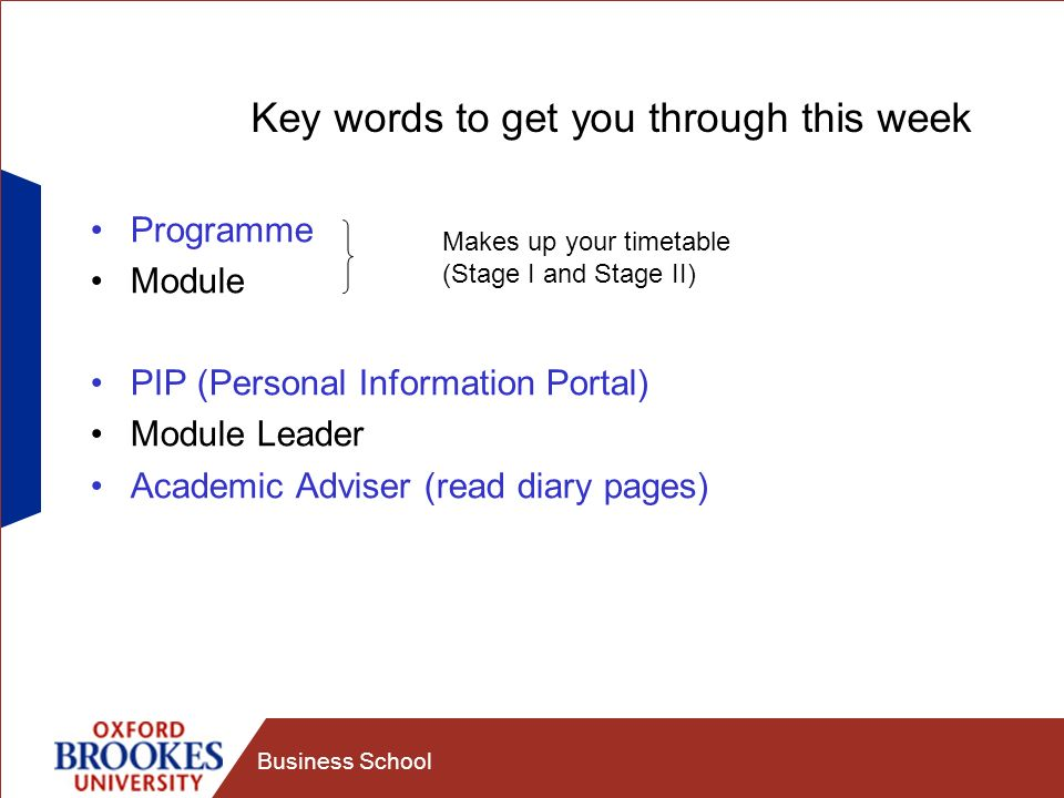Business School Key words to get you through this week Programme Module PIP (Personal Information Portal) Module Leader Academic Adviser (read diary pages) Makes up your timetable (Stage I and Stage II)
