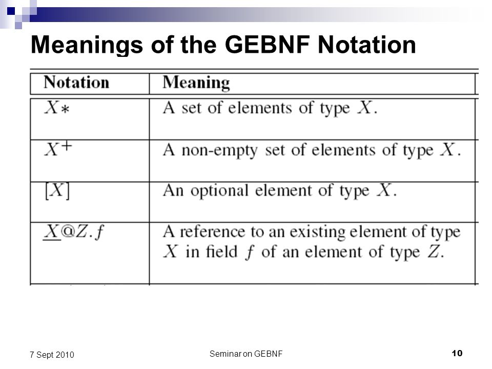 Seminar on GEBNF10 7 Sept 2010 Meanings of the GEBNF Notation