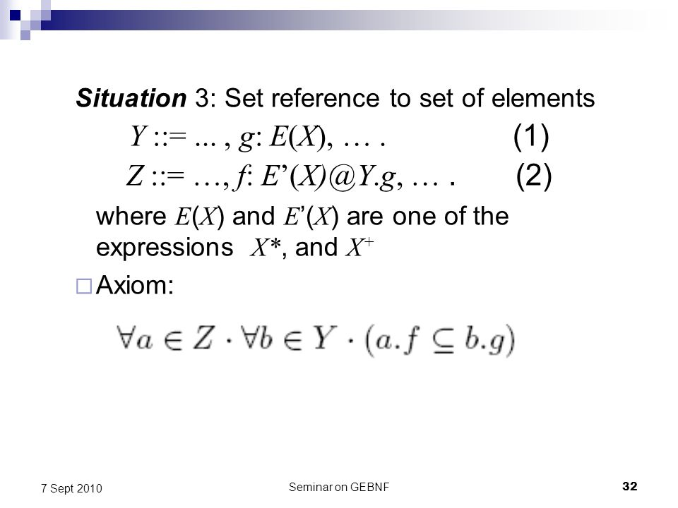 Seminar on GEBNF32 7 Sept 2010 Situation 3: Set reference to set of elements Y ::=..., g: E(X), ….