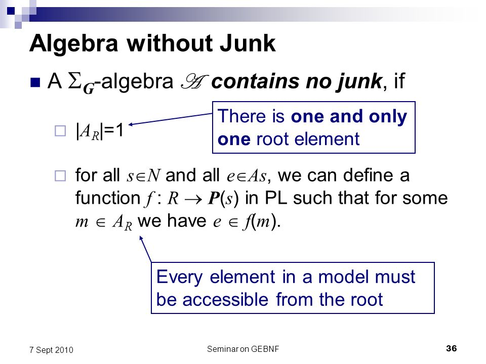 Seminar on GEBNF36 7 Sept 2010 Algebra without Junk A G -algebra A contains no junk, if | A R |=1 for all s N and all e As, we can define a function f : R P ( s ) in PL such that for some m A R we have e f ( m ).