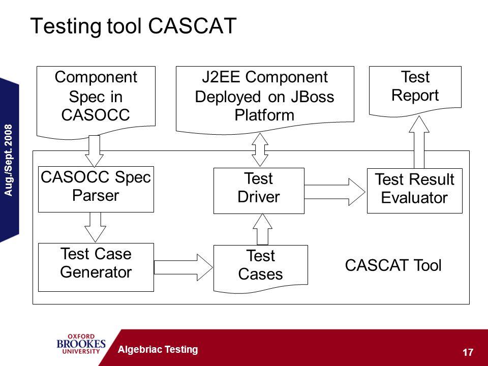 Aug./Sept. 2008 17 Algebriac Testing Testing tool CASCAT CASOCC Spec Parser Test Case Generator Test Result Evaluator Component Spec in CASOCC Test Dr