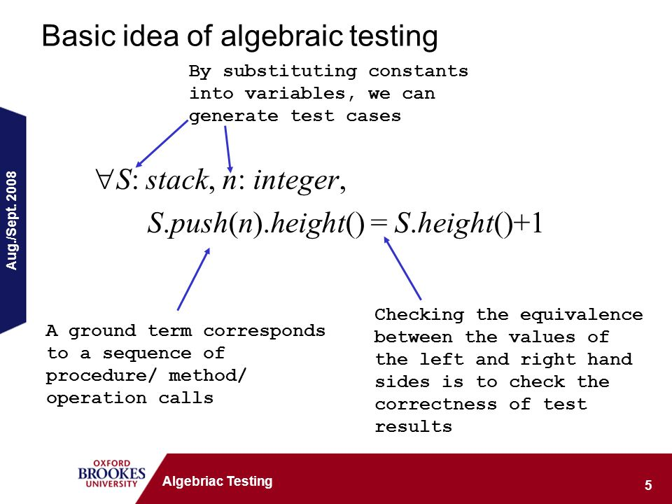 Aug./Sept. 2008 5 Algebriac Testing Basic idea of algebraic testing S: stack, n: integer, S.push(n).height() = S.height()+1 By substituting constants