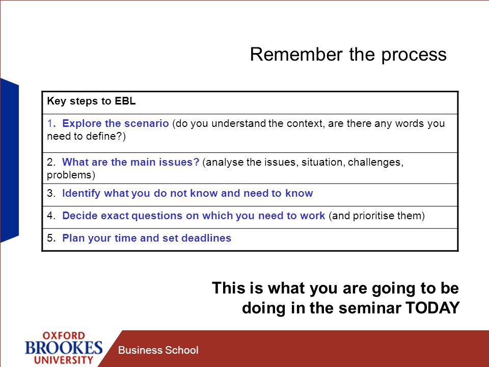 Business School Remember the process Key steps to EBL 1.