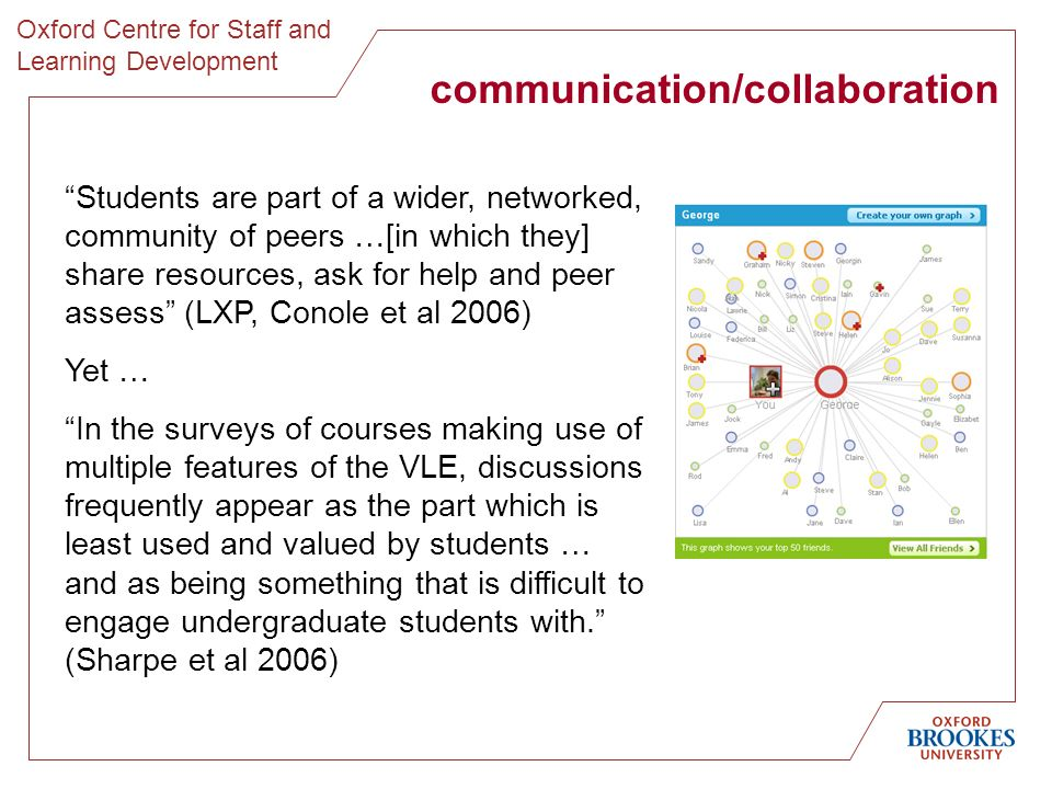 Oxford Centre for Staff and Learning Development communication/collaboration Students are part of a wider, networked, community of peers …[in which they] share resources, ask for help and peer assess (LXP, Conole et al 2006) Yet … In the surveys of courses making use of multiple features of the VLE, discussions frequently appear as the part which is least used and valued by students … and as being something that is difficult to engage undergraduate students with.