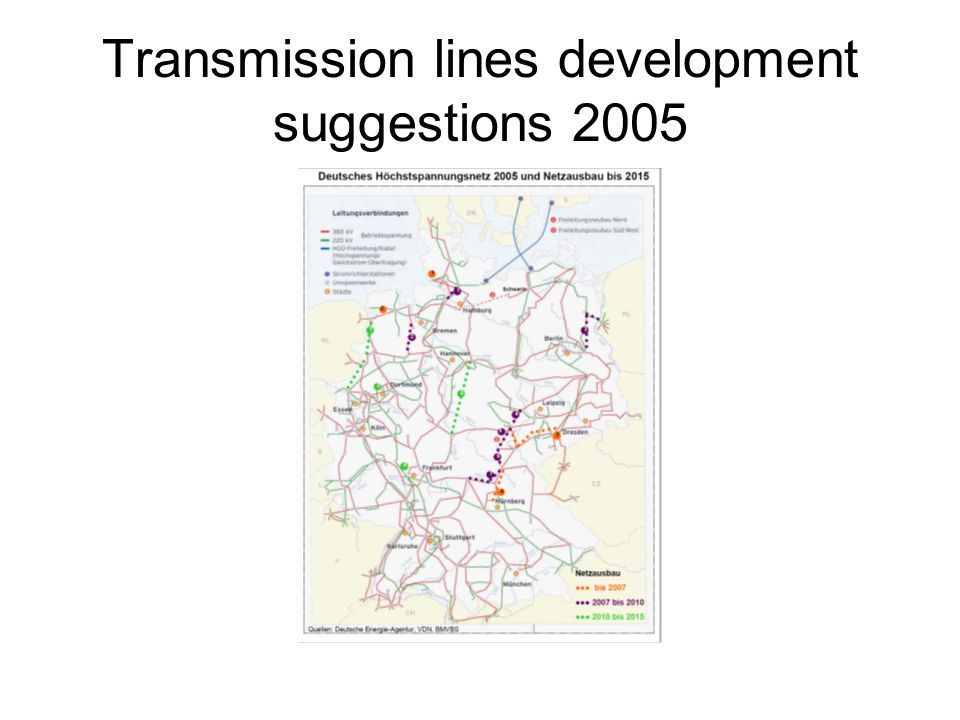 Transmission lines development suggestions 2005