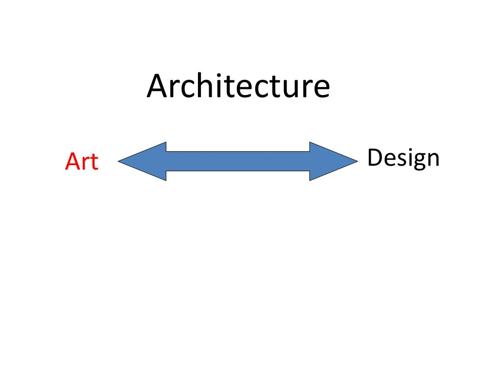 Art Design Architecture