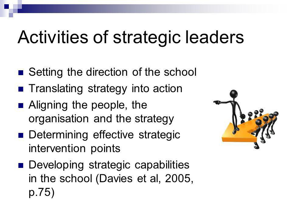 Activities of strategic leaders Setting the direction of the school Translating strategy into action Aligning the people, the organisation and the str