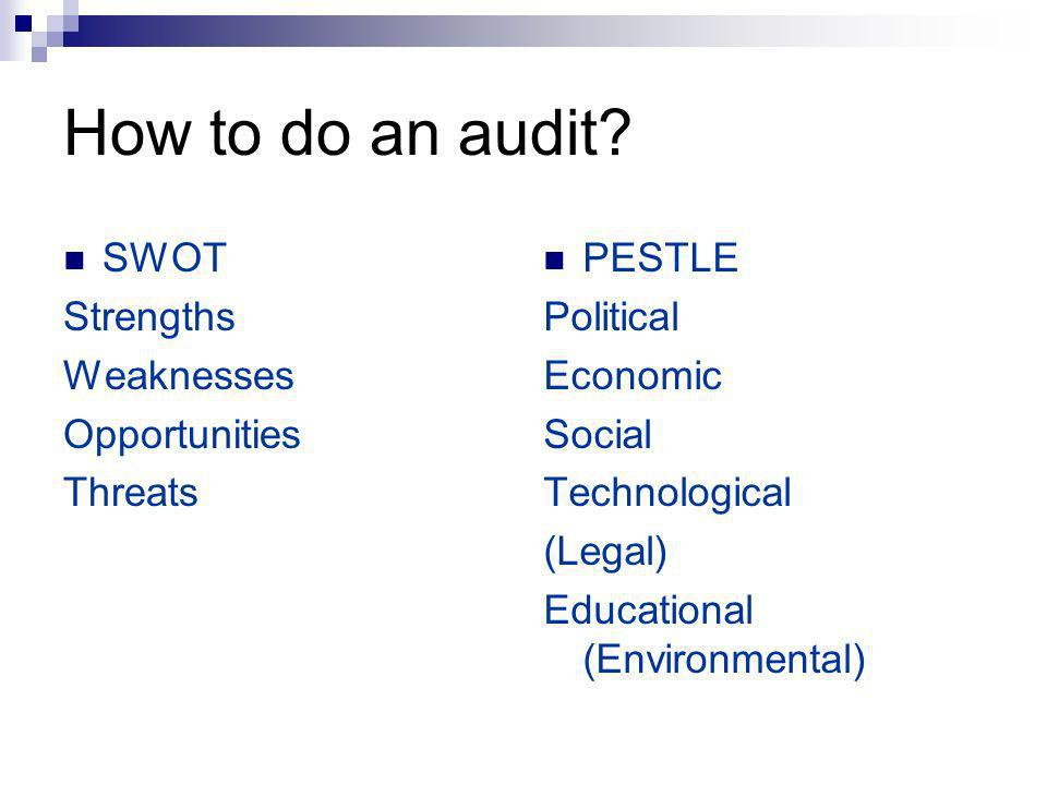 How to do an audit? SWOT Strengths Weaknesses Opportunities Threats PESTLE Political Economic Social Technological (Legal) Educational (Environmental)