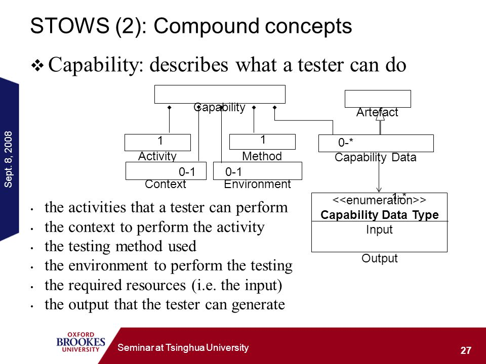 Sept. 8, 2008 27 Seminar at Tsinghua University STOWS (2): Compound concepts Capability: describes what a tester can do Capability MethodActivity Envi