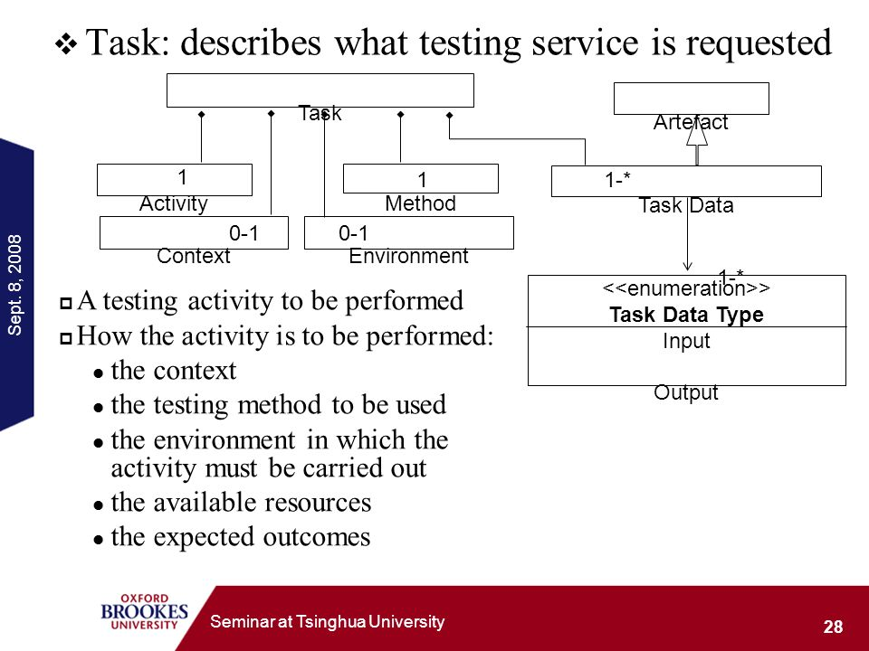 Sept. 8, 2008 28 Seminar at Tsinghua University Task: describes what testing service is requested A testing activity to be performed How the activity