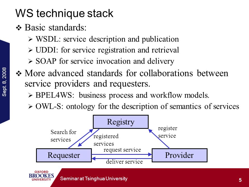 Sept. 8, 2008 5 Seminar at Tsinghua University WS technique stack Basic standards: WSDL: service description and publication UDDI: for service registr