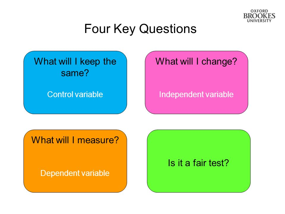 Four Key Questions What will I keep the same.Control variable What will I change.