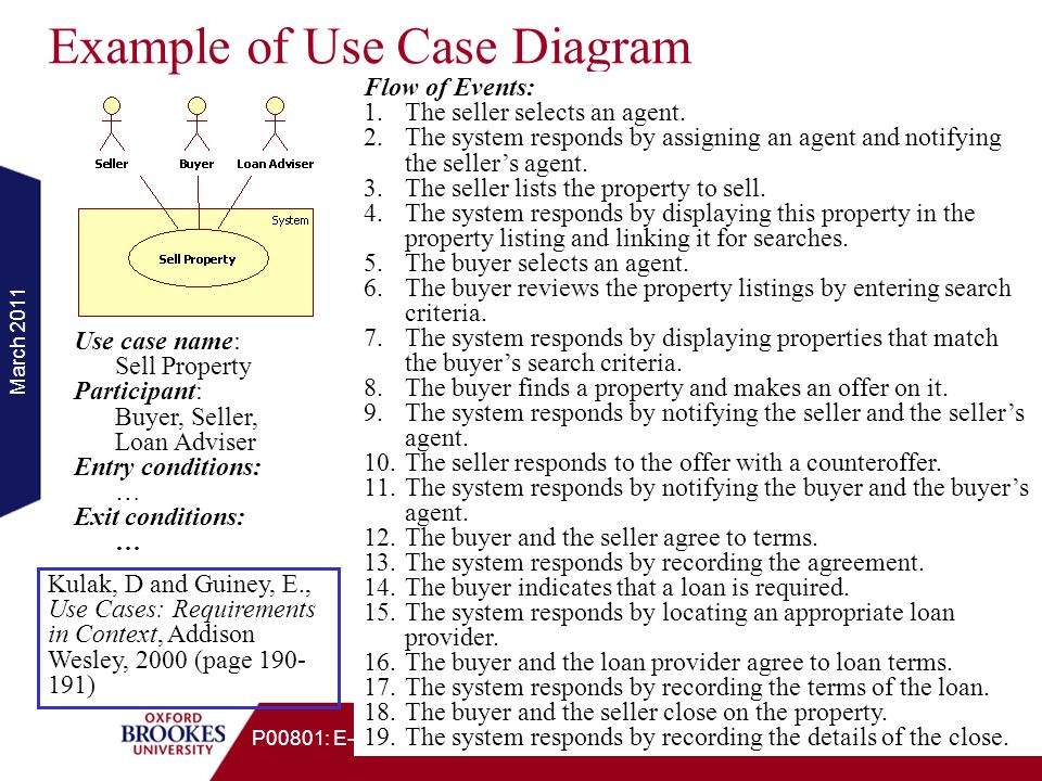 March 2011 21 P00801: E-Business Information Systems Example of Use Case Diagram Flow of Events: 1.The seller selects an agent. 2.The system responds