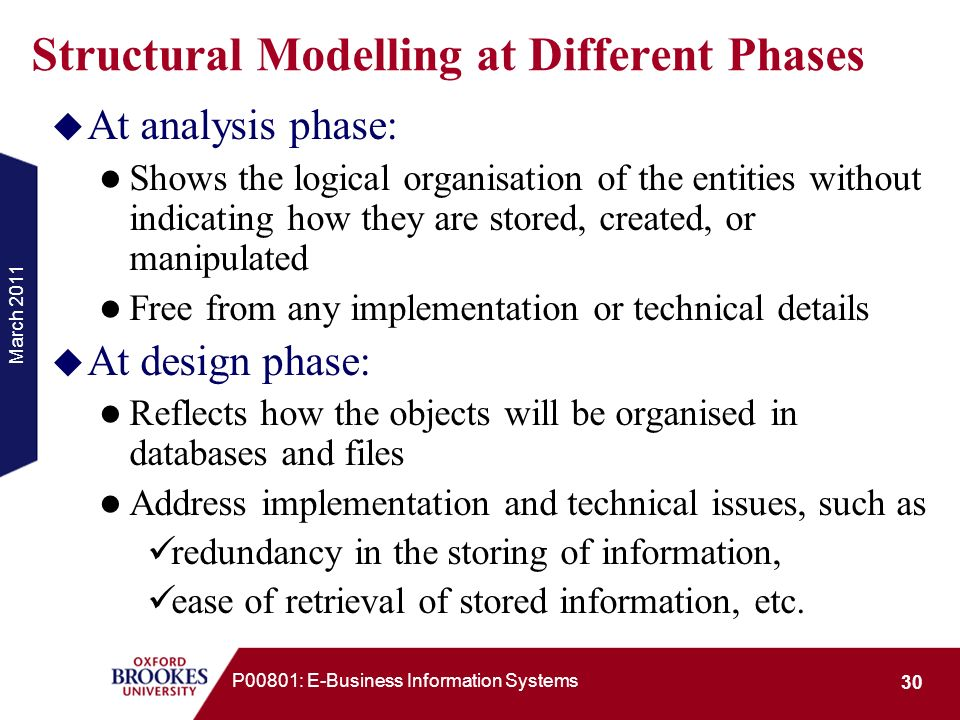 March 2011 30 P00801: E-Business Information Systems Structural Modelling at Different Phases At analysis phase: Shows the logical organisation of the