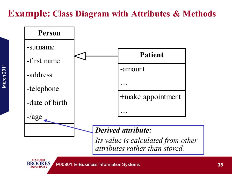 March 2011 35 P00801: E-Business Information Systems Example: Class Diagram with Attributes & Methods Person -surname -first name -address -telephone