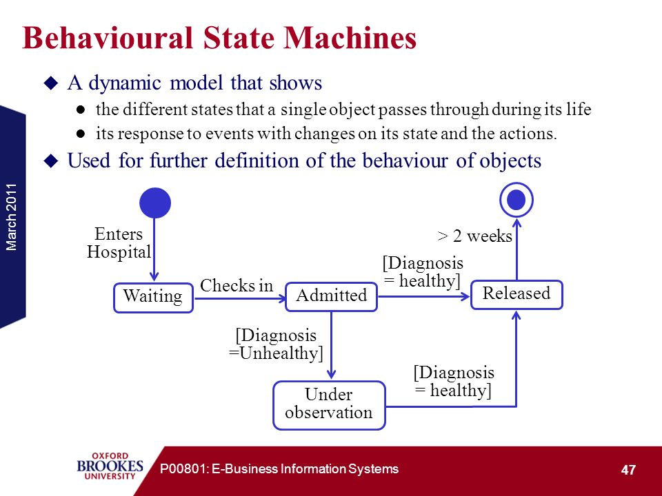 March 2011 47 P00801: E-Business Information Systems Behavioural State Machines A dynamic model that shows the different states that a single object p