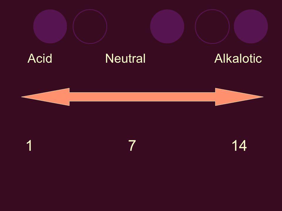 1 7 14 Acid Neutral Alkalotic