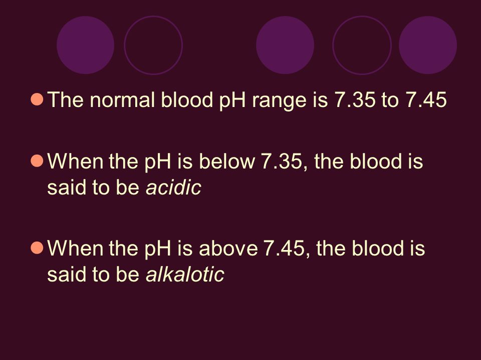 The normal blood pH range is 7.35 to 7.45 When the pH is below 7.35, the blood is said to be acidic When the pH is above 7.45, the blood is said to be