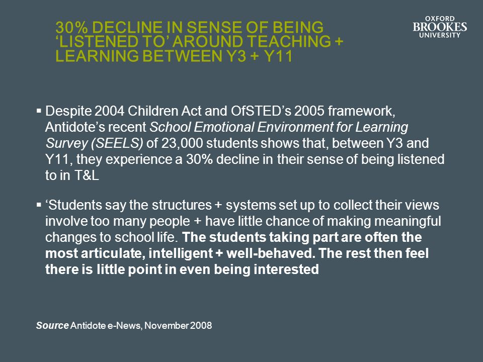 30% DECLINE IN SENSE OF BEING LISTENED TO AROUND TEACHING + LEARNING BETWEEN Y3 + Y11 Despite 2004 Children Act and OfSTEDs 2005 framework, Antidotes recent School Emotional Environment for Learning Survey (SEELS) of 23,000 students shows that, between Y3 and Y11, they experience a 30% decline in their sense of being listened to in T&L Students say the structures + systems set up to collect their views involve too many people + have little chance of making meaningful changes to school life.