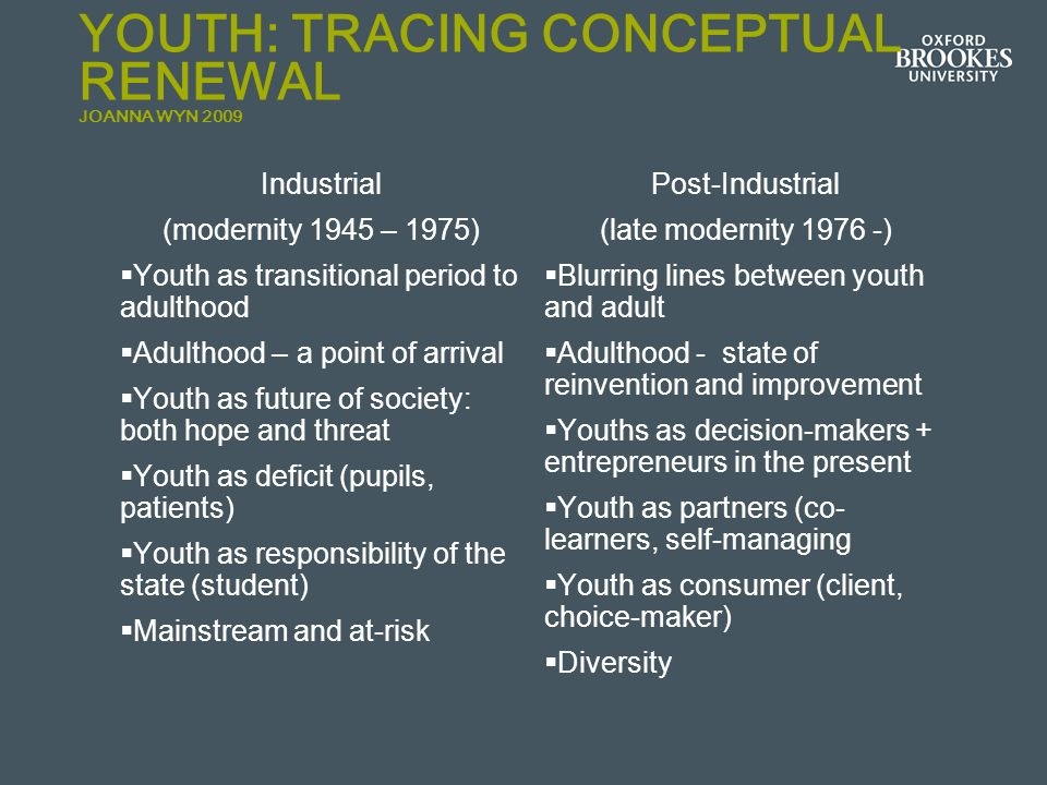 YOUTH: TRACING CONCEPTUAL RENEWAL JOANNA WYN 2009 Industrial (modernity 1945 – 1975) Youth as transitional period to adulthood Adulthood – a point of arrival Youth as future of society: both hope and threat Youth as deficit (pupils, patients) Youth as responsibility of the state (student) Mainstream and at-risk Post-Industrial (late modernity 1976 -) Blurring lines between youth and adult Adulthood - state of reinvention and improvement Youths as decision-makers + entrepreneurs in the present Youth as partners (co- learners, self-managing Youth as consumer (client, choice-maker) Diversity