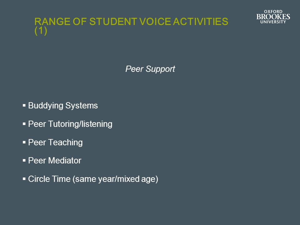 RANGE OF STUDENT VOICE ACTIVITIES (1) Peer Support Buddying Systems Peer Tutoring/listening Peer Teaching Peer Mediator Circle Time (same year/mixed a