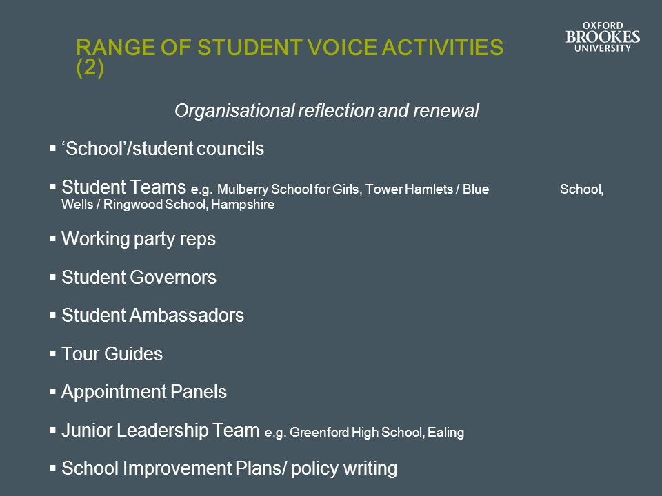 RANGE OF STUDENT VOICE ACTIVITIES (2) Organisational reflection and renewal School/student councils Student Teams e.g.