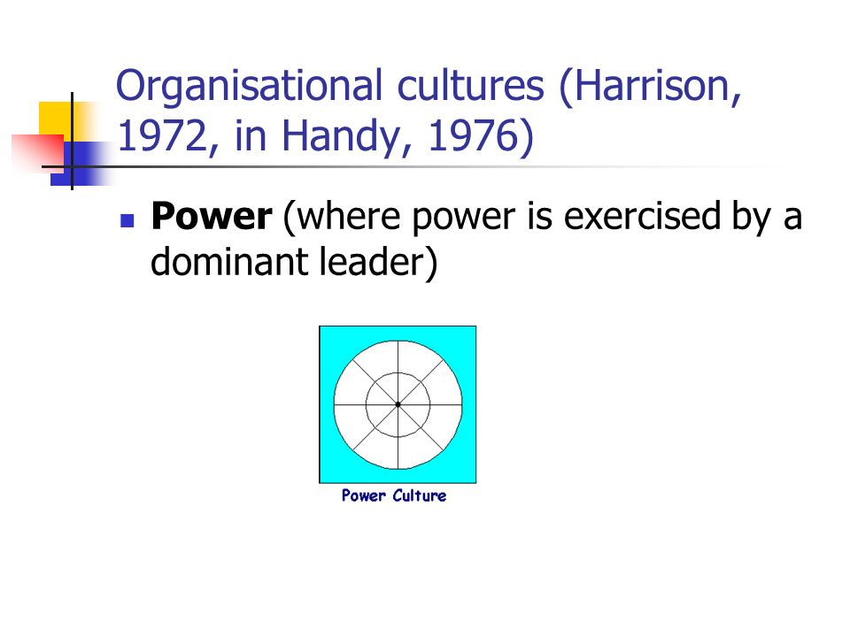 Organisational cultures (Harrison, 1972, in Handy, 1976) Power (where power is exercised by a dominant leader)