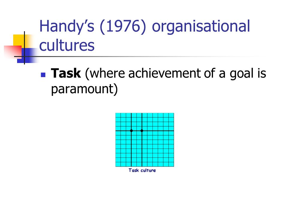 Handys (1976) organisational cultures Task (where achievement of a goal is paramount)