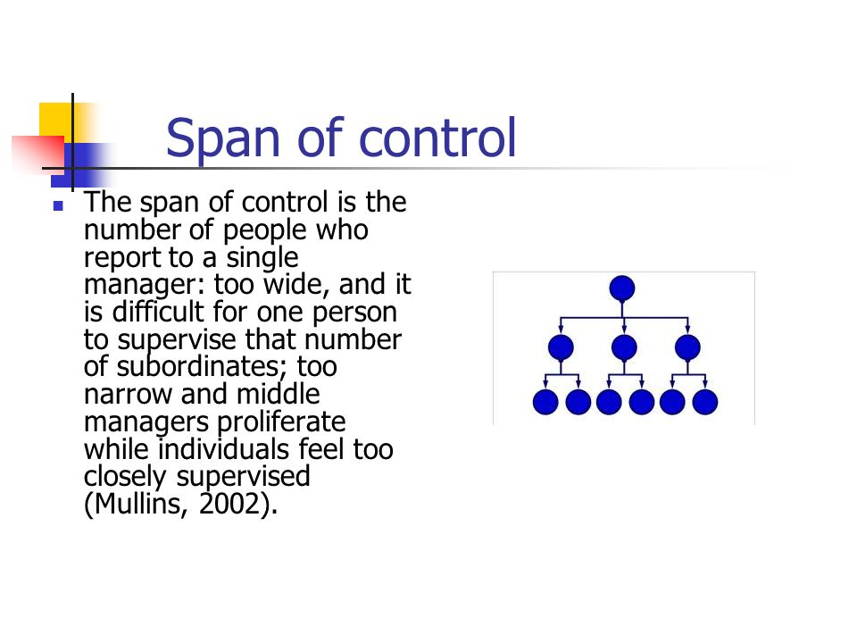 Span of control The span of control is the number of people who report to a single manager: too wide, and it is difficult for one person to supervise