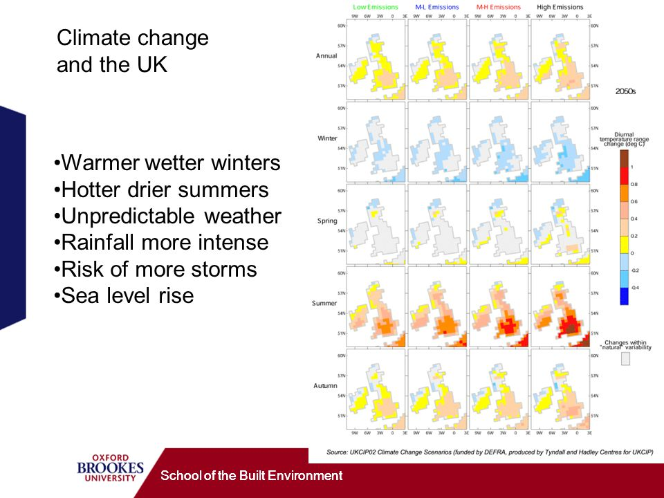 School of the Built Environment Climate change and the UK School of the Built Environment Warmer wetter winters Hotter drier summers Unpredictable weather Rainfall more intense Risk of more storms Sea level rise