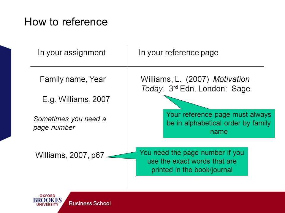 Business School How to reference In your assignmentIn your reference page Family name, Year E.g.